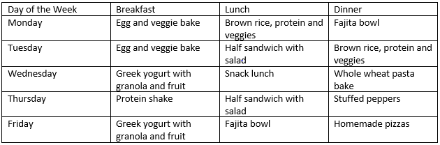 Nutrition Month Blog - meal schedule